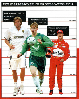 Dirk Nowitzki, Per Mertesacker and Michael Schumacher in size comparison