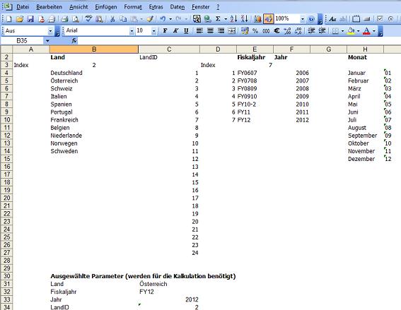 2012-01-20_crew_Parameter