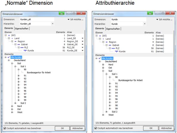 Vergleich normale Dimension vs. Attributhierarchie
