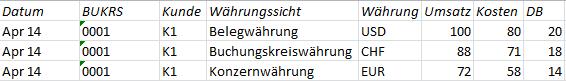 Beispieldaten_Waehrungssichten_untereinander_angeordnet