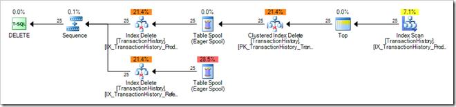 2014-08-01_crew_Eager Spool beim Datenupdate