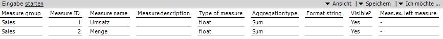 Definition der Kennzahlen im DeltaMaster Modeler