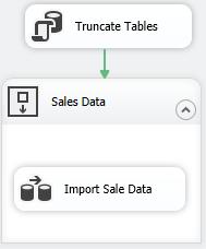 Sales_dtsx_Paket