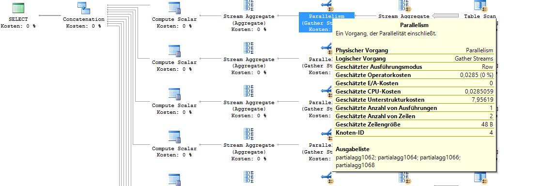 Abbildung 6 Ausschnitt aus dem Ausführungsplan der Aggregation