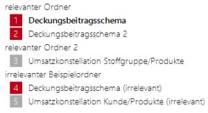 Beispielhafter_Aufbau_der_Analysesitzung