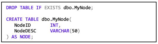 Tabelle1 Knotentabelle mit Zusatz AS Node