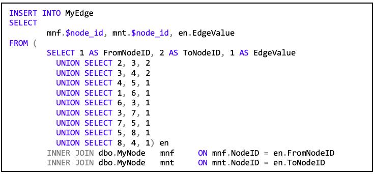 Tabelle4 Befülltes Skript für die Kantentabelle erzeugt in der Kantentabelle eine Identitätsspalte für jede Kante