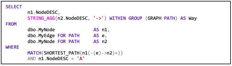 Tabelle8 Code mit der Syntax für die SHORTEST_PATH-Funktion