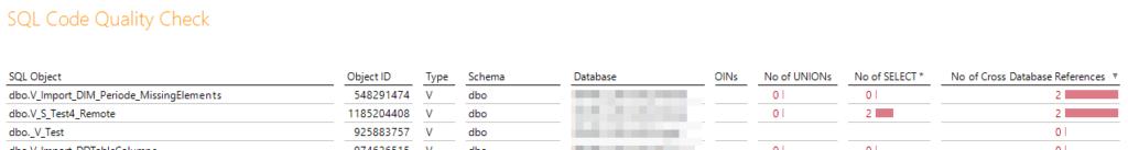 Mit der hier gezeigten DeltaMaster-ETL-Anwendung kann ein SQL Code Quality Check durchgeführt werden, um Fehler im Quellcode aufzudecken.