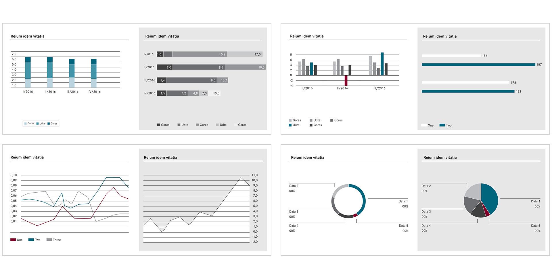 Visualisierung betriebswirtschaftlicher Zahlen bei Daimler