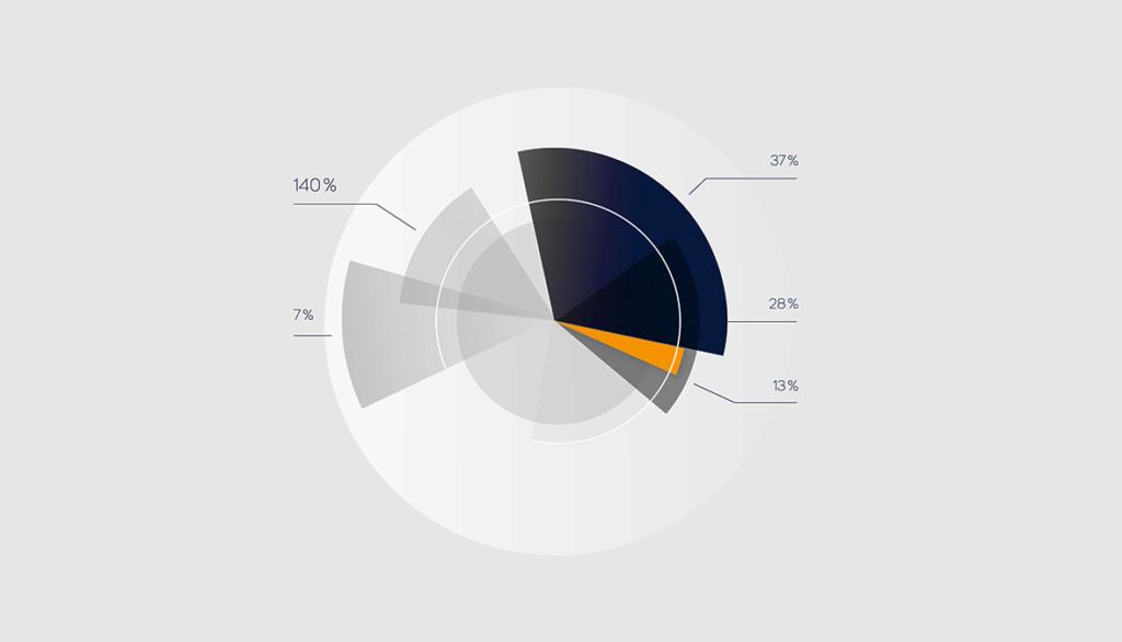 Der Kreis als grafisches Element bei der Lufthansa - Auszug aus dem Styleguide