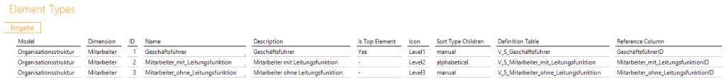 """Data Warehousing - Beispiel für Bericht """"Element Types"""" beim Konfigurieren einer Parent-Child-Hierarchie in DeltaMaster ETL"""