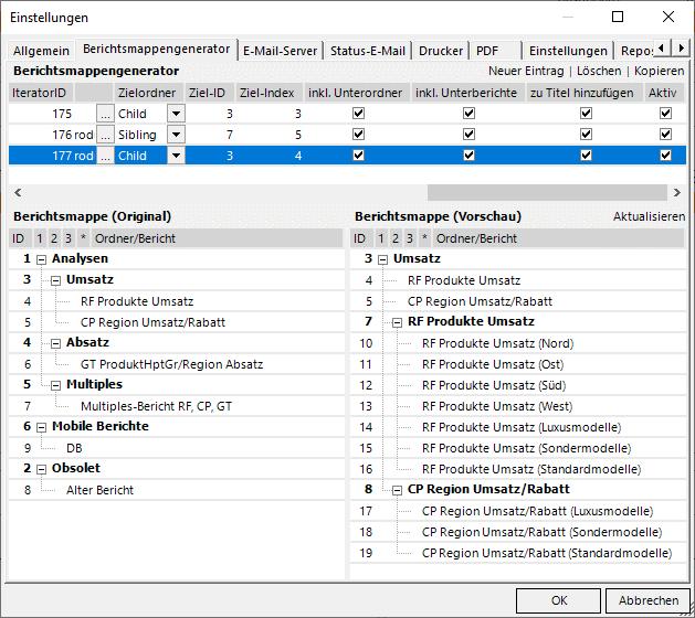 Comparator-Analyse über die drei Produkthauptgruppen in einem Unterordner abgelegt