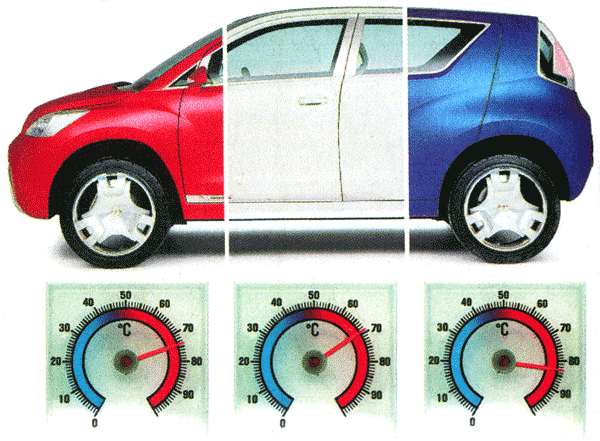 Temperature of different colors in a car