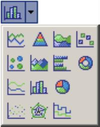 Verschiedene Grafiktypen in der Werkzeugleiste