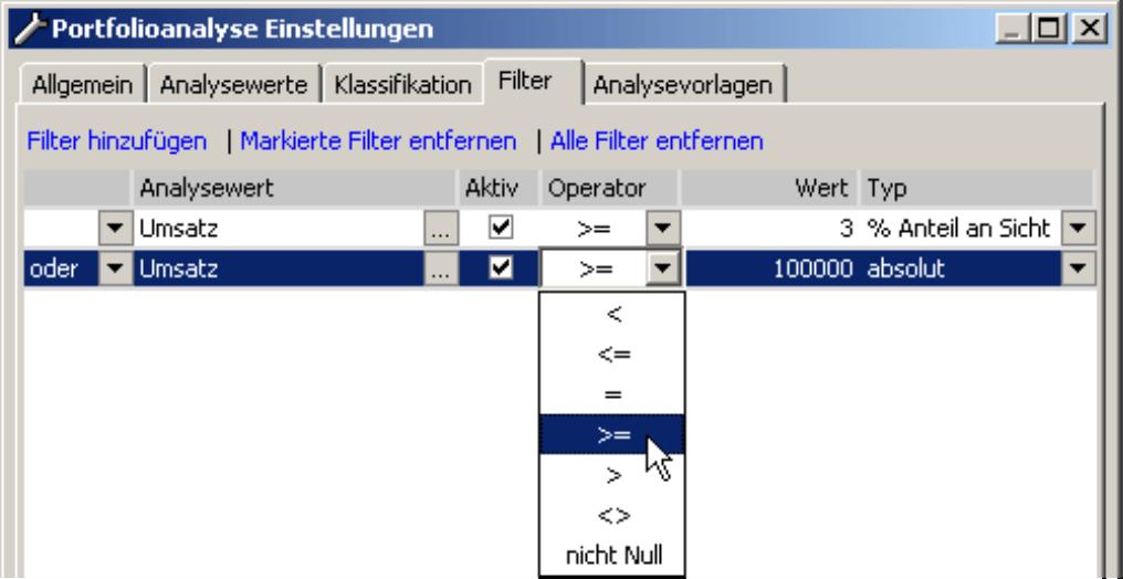 Einstellungen des Filters: Analysewert, Aktiv, Operator, Wert, Typ