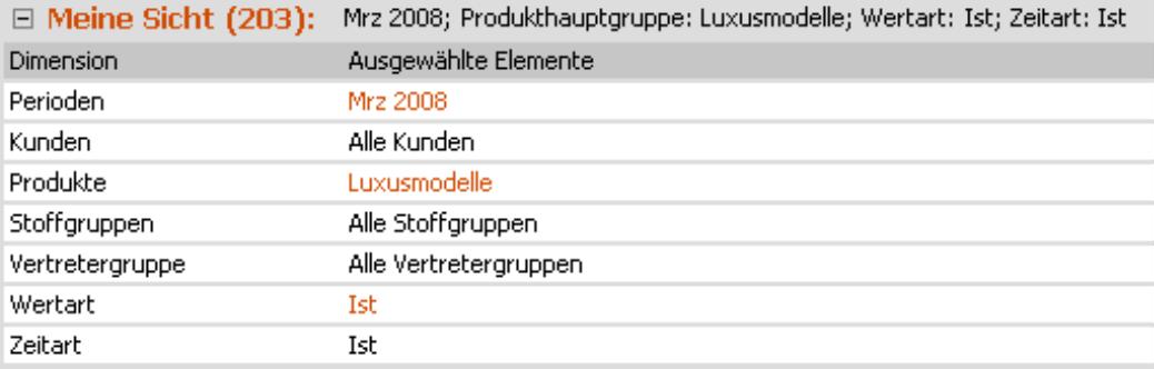 Meine Sicht mit Sichtbeschreibung (Mrz 2008; Produkthauptgruppe: Luxusmodelle; Wertart: Ist; Zeitart: Ist)