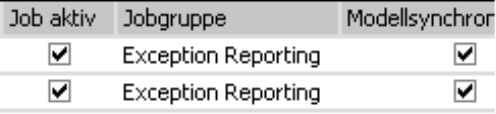Jobgruppe: Exception Reporting
