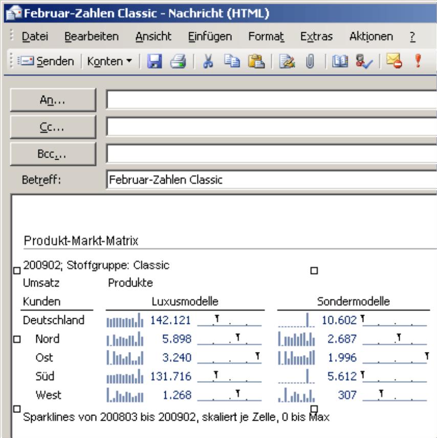 Einfügen des Berichtsinhalts als Bild und Einbetten dieses Bildes als HTML in die Mail-Nachricht
