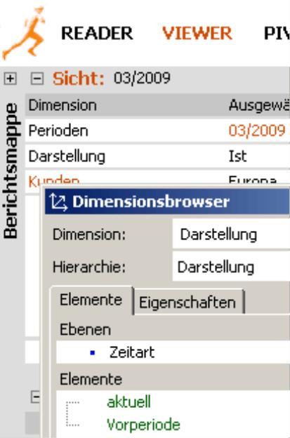 Zeitart auf der Registerkarte Elemente im Dimensionsbrowser