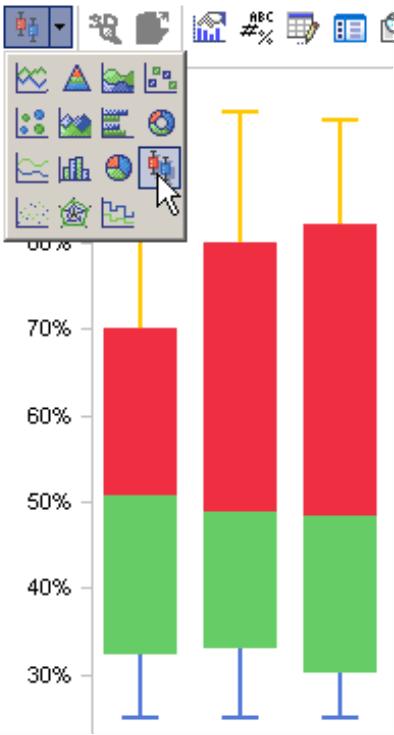 Box-Plot-Diagramm mit Einblendung der Grafiktypen