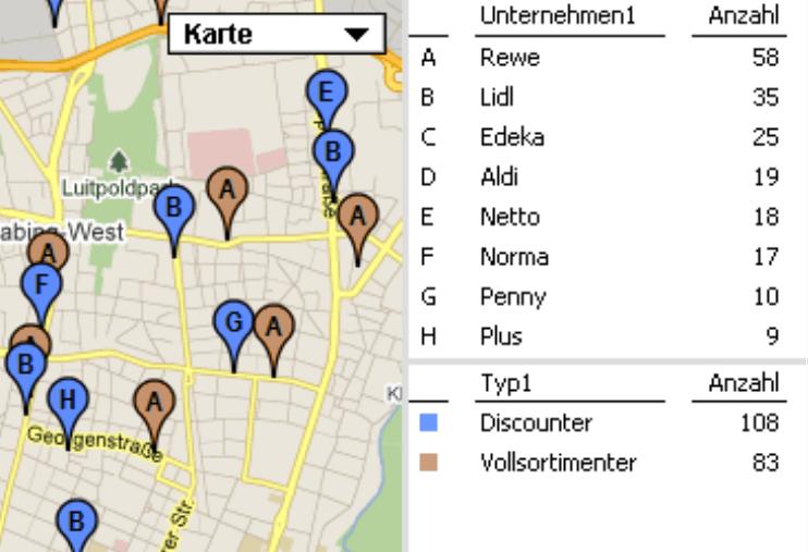 Standortanalyse mit der Verwendung von Farben und Symbolen