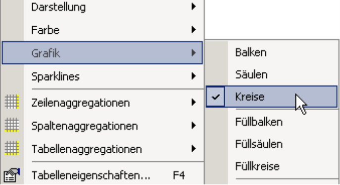 Balken, Sälen, Kreise, Füllbalken, Füllsäulen und Füllkreise im Abschnitt Grafik