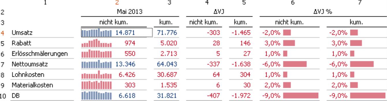 Grafische Tabelle mit eingeblendeter Zeilen- und Spaltennummer