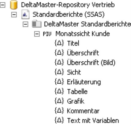 Monatssicht Kunde mit Titel, Überschrift, Überschrift (Bild), Sicht, Erläterung, Tabelle, Grafik, Kommentar und Text mit Variablen in DeltaMaster Standardberichte