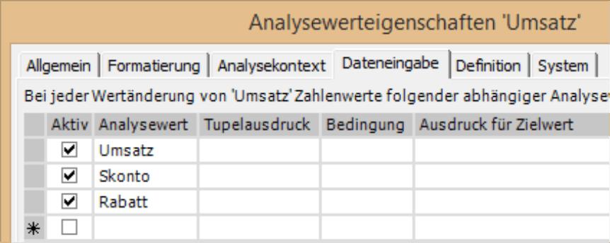 Analysewerte Umsatz, Skonto und Rabatt