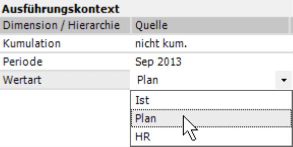 Ausführungskontext mit Wertart Ist, Plan und HR