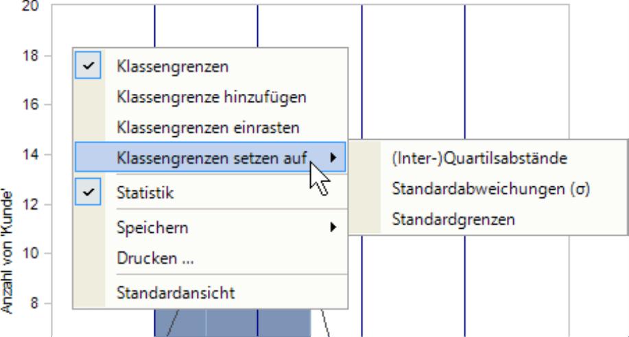 Klassengrenzen hinzufügen, Klassengrenzen einrasten oder Klassengrenzen setzen auf (Inter-)Quartilsabstände, Standardabweichungen oder Standardgrenzen