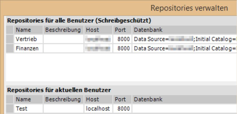 Repositories verwalten