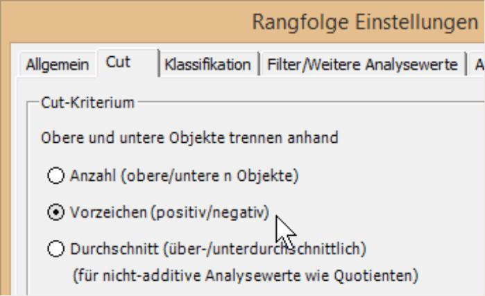 Obere und untere Objekte trennen anhand - Auswahlmöglichkeit - Vorzeichen (positiv/negativ) auf der Registerkarte Cut