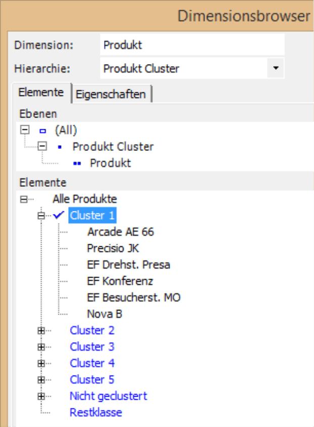Produkt Cluster im Dimensionsbrowser