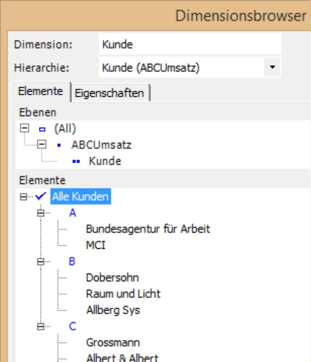 Dimensionsbrowser mit Funktionen zum Umbenennen und Löschen der Hierarchie