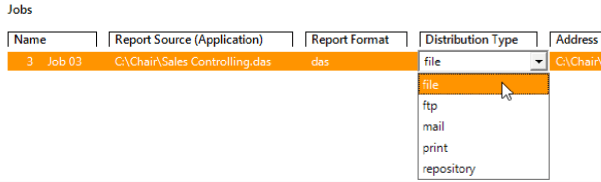 Distribution Types For Publishing Reports Bissantz Company