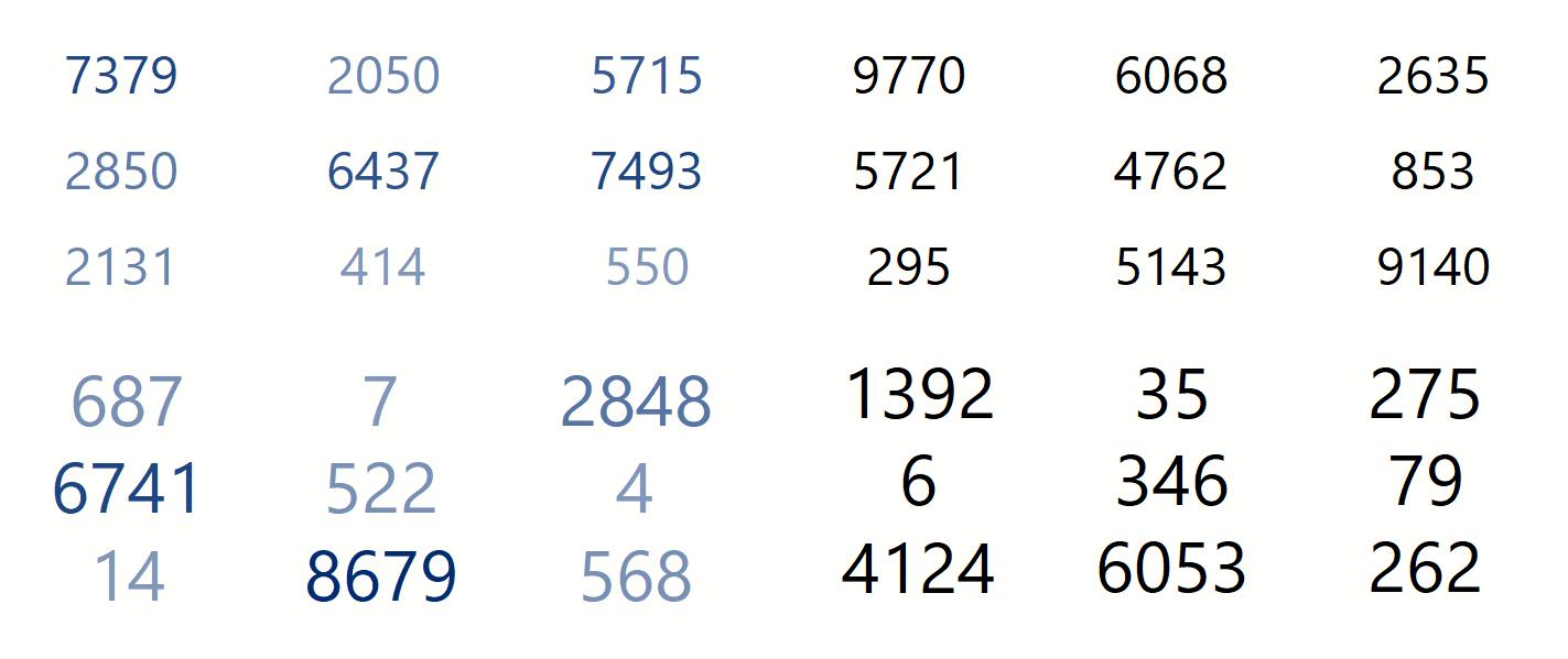 Hilft die Farbintensität bei der Orientierung?